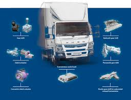 ife doors knorr bremse group china u0027s commercial vehicle market