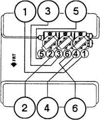 firing order six cylinder automatic 120 000 mile s what is the