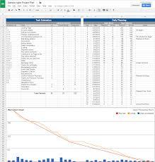 agile project planning with google docs u2013 charles shimooka
