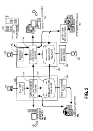 patent us6177932 method and apparatus for network based customer