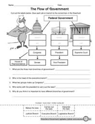 13 best images of branches of government worksheet 3rd grade