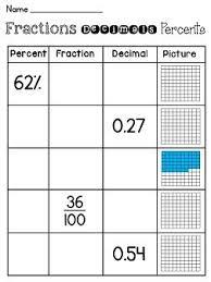 fractions decimals and percents worksheets százalék