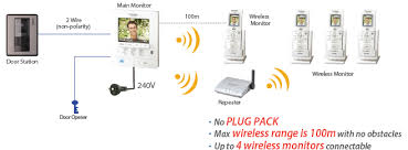 panasonic video intercom kit cheap security store