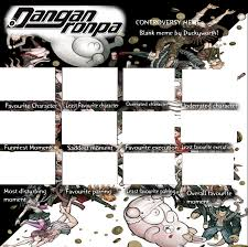 Funny Character Memes - danganronpa controversy meme by duckyworth on deviantart