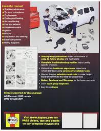 100 honda city service manual torrent kia sedona 1995 1996