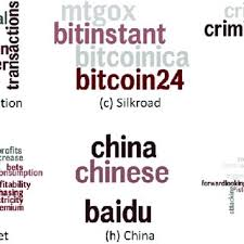 bitcoin forum topics generated by the bitcoin forum documents