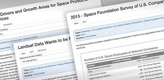 reliable websites for research papers research and analysis space foundation