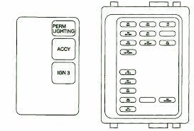 1997 buick park avenue interior fuse box diagram u2013 circuit wiring
