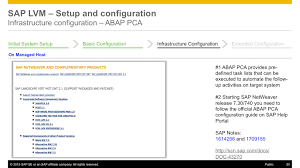 installation process overview sap landscape virtualization