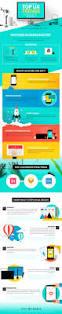 ux trends for 2017 infographic instantshift