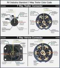 trailer wiring diagram 7 way flat wallmural co