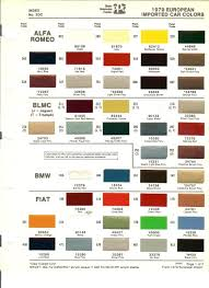 automotive ppg automotive paint