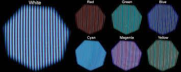 color pattern generator color tv perception