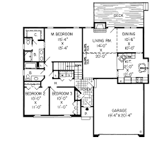 Home Floor Plans 1500 Square Feet Innovation Inspiration 1500 Sq Ft House Plans One Story 4 Ranch