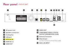home theater connection how do u connect wii to lg 55 le5400 with lhb home theater