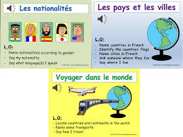 French Language Countries - countries nationalities and travelling in the world in french