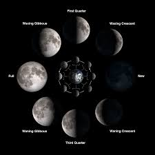moon nasa science multimedia phases of the moon
