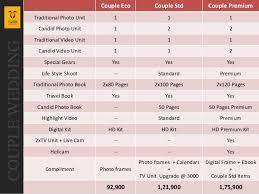 wedding photography packages tween studios wedding photography packages june 2015 relase