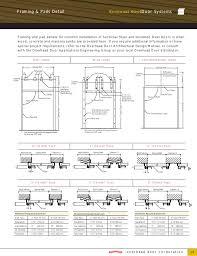 Overhead Door Manual Sectional Steel Door Systems