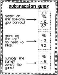 subtraction regrouping borrowing math pinterest