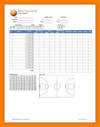 baseball scouting report template 7 basketball scouting report template apply letter