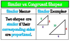 Similar And Congruent Figures Worksheet Similar Vs Congruent Shapes Poster By Keep Calm And Teach Tpt