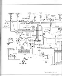 F620 Wiring Diagram John Deere Gt Wiring Diagram John Wiring