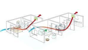 extracteur air cuisine aerateur salle de bain silencieux d air cuisine beau of essys info