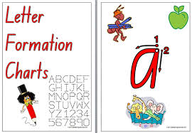 handwriting letter formation charts nsw nz print