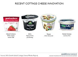Daisy Low Fat Cottage Cheese by What U0027s Driving Growth In Cottage Cheese Zenith Looks At Trends