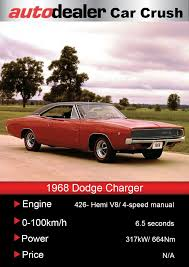 1968 dodge charger for sale in south africa 26 best car crush images on south africa and luxury