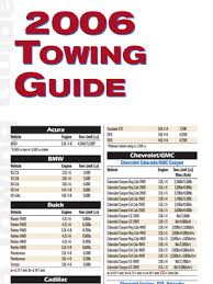 2007 dodge ram 1500 towing capacity chart trailer towing guides trailerlife com