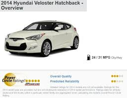hyundai veloster reliability compare side by side the 2014 honda cr z and the 2014 hyundai veloster