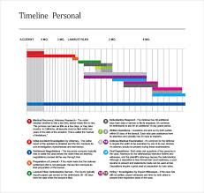 timeline templates biography timeline template 9 personal timeline templates u2013 free samples examples format