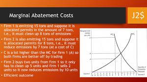 marginal costs economics of electricity ppt video online download