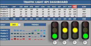 Dashboard Kpi Excel Template Excel Traffic Light Dashboard Template Excel Dashboard