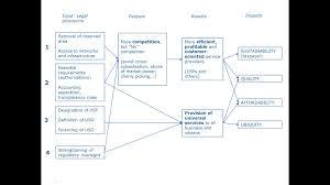 Define Binding Price Floor by Eur Lex 52016sc0166 En Eur Lex