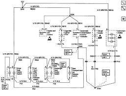 bmw e30 fuse box diagram e30 fuse box diagram 2001 bmw 325i fuse diagram
