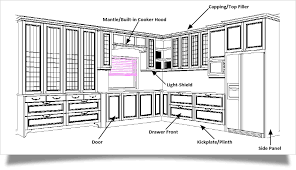 Design Line Kitchens product info u003c new line kitchen designs