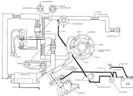 maintaining johnsonevinrude electrical diagram for electric
