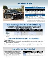 towing with ford ranger 2010 ford ranger towing guide specifications capabilities