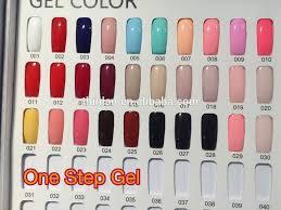 nail supplies nail supplies suppliers and manufacturers at