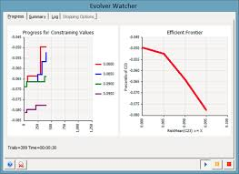 evolver sophisticated optimization for spreadsheets palisade