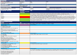 improvement report template table 13 1 sle report to qi team on progress toward goal of