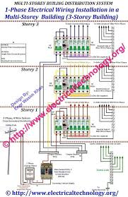 household electrical panel wiring diagram the best wiring