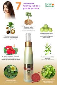 Dandruff And Hair Loss Hair Growth Oil For Long Strong And Shiny Hair