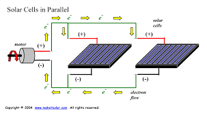 science fair project idea parallel circuits with solar cells and panels