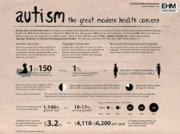 keeping your autistic kids safe safety com