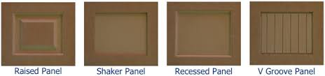 Recessed Wainscoting Panels How To Meaure Your Walls For Wainscoting Panels
