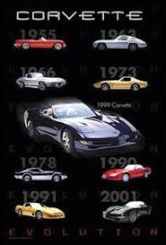 corvette stingray evolution corvette evolution 5 generations corvette